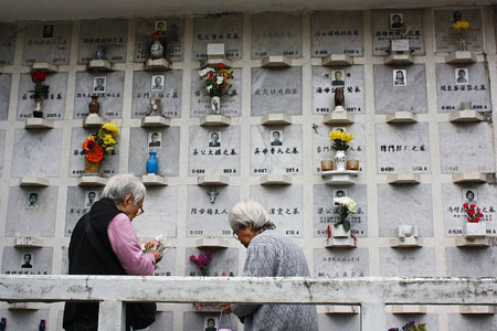 Funerals in China
